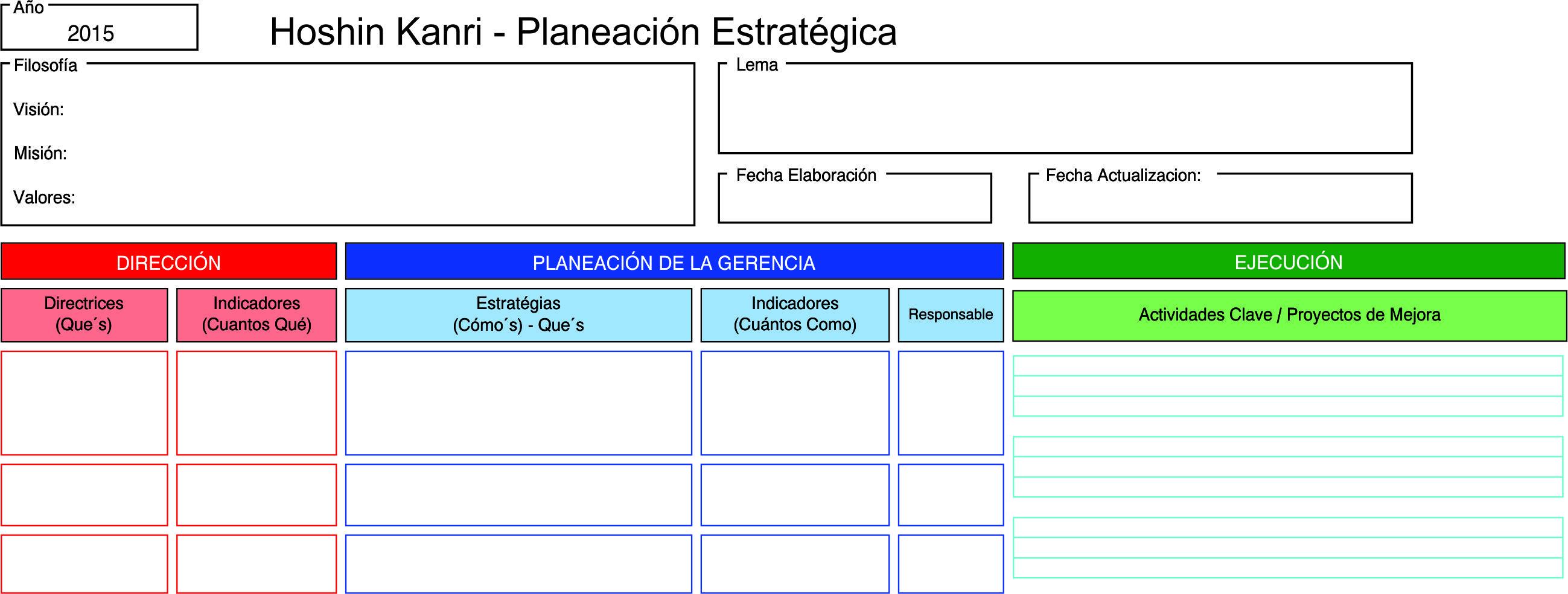 PLANIFICACION ESTRATEGICA PARTE II: TECNICA HOSHIN KANRI